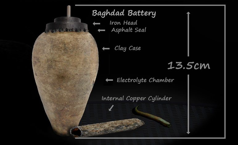 Baghdad Battery Ancient Technology