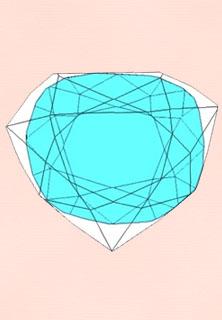 French Blue Diamond converted to Hope Diamond
